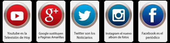 Agencia de Publicidad en Redes Sociales